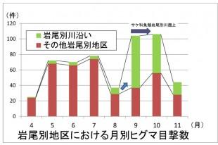 201311iwaobetsu690