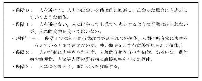 kodokubu_kanrikeikaku